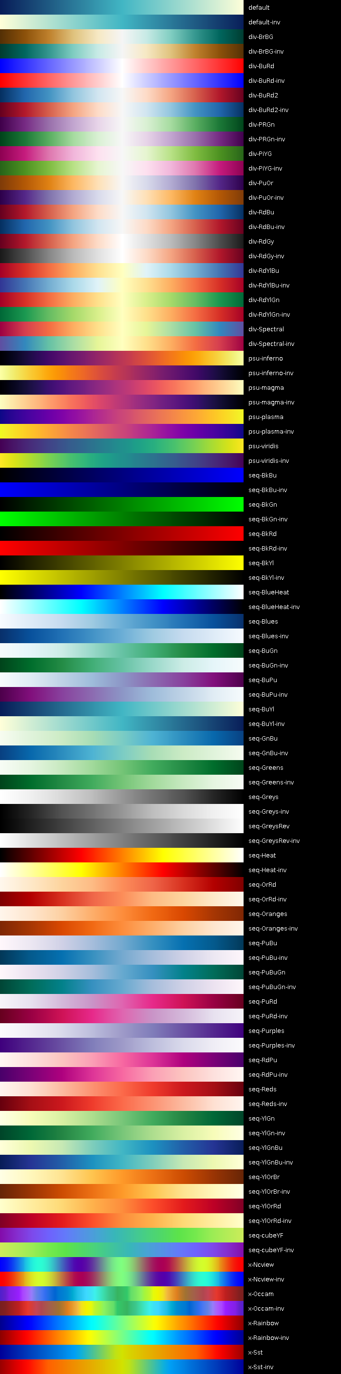 Available colour palettes in ncWMS